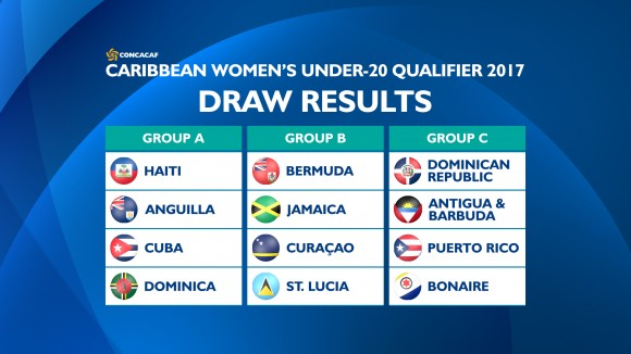 Women U-20 in CONCACAF Championship
